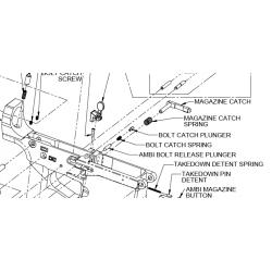 Zestaw naprawczy zrzutu zamka P308