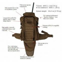 Plecak snajperski EBRLESTOCK G3 Phantom Pack